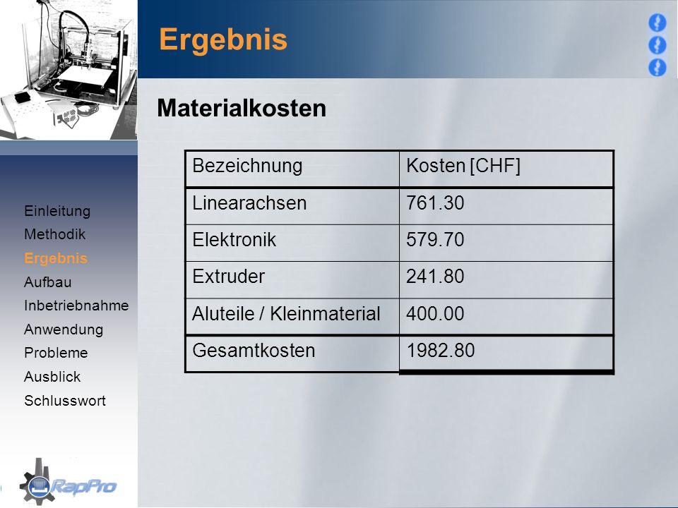 Ergebnis Materialkosten Bezeichnung Kosten [CHF] Linearachsen 761.30
